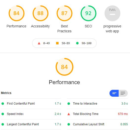 Core Web Vitals for SEO