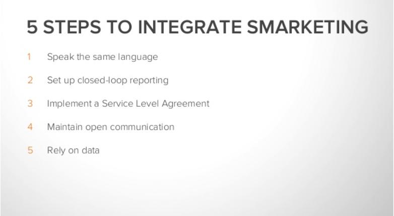 Integrating Smartketing