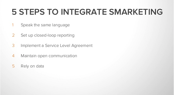 Integrating Smartketing