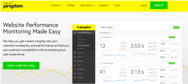 Pingdom - Website Performance Monitoring Made Easy