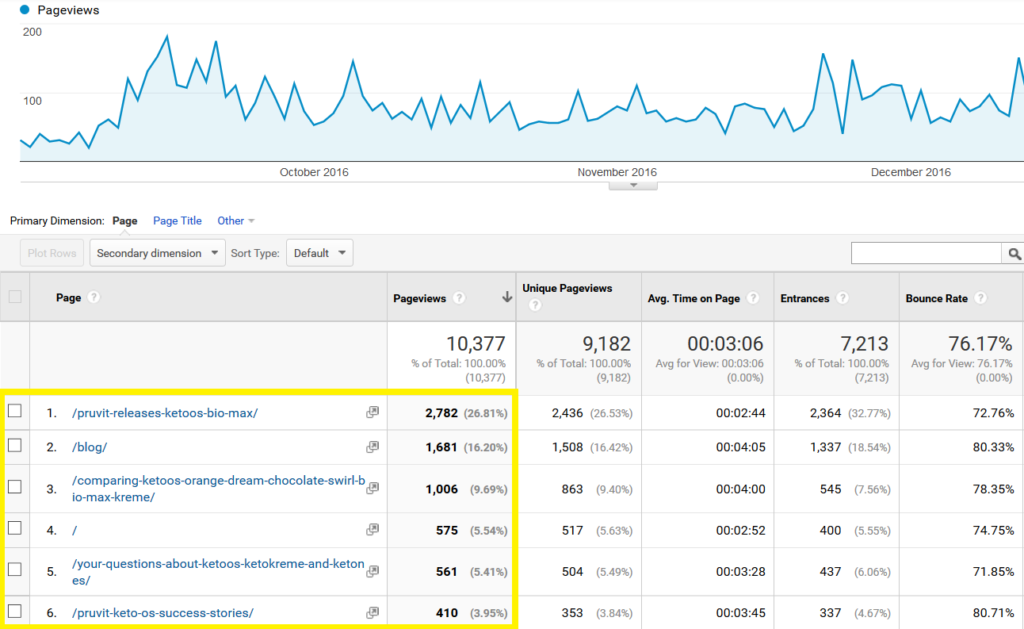 google-analytics-screenshot