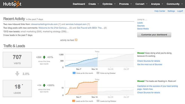 hubspot-analytics.jpg