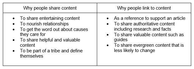 link-v-share-motives-guest-posting-strategy.png