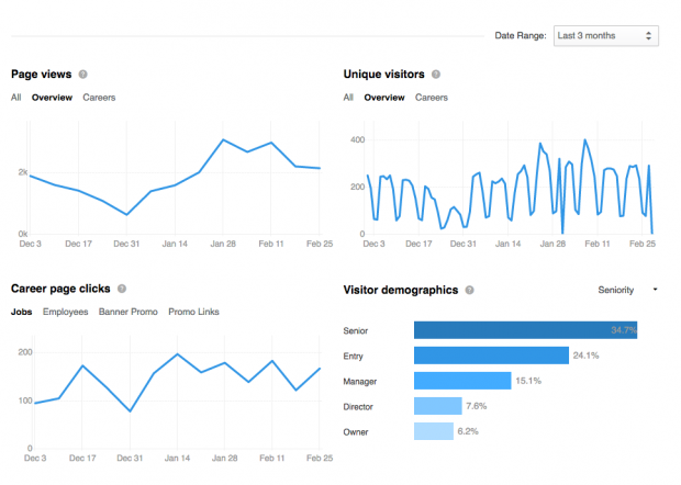 linkedin-analytics.png