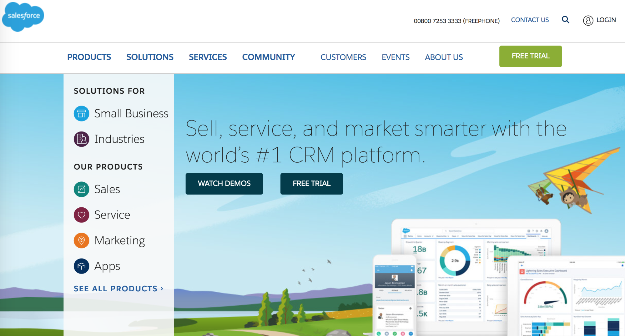 marketing automation software vs. crm salesforce