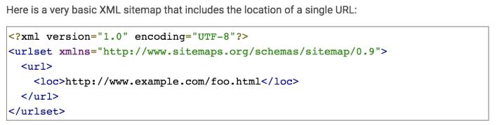 sitemaps in html