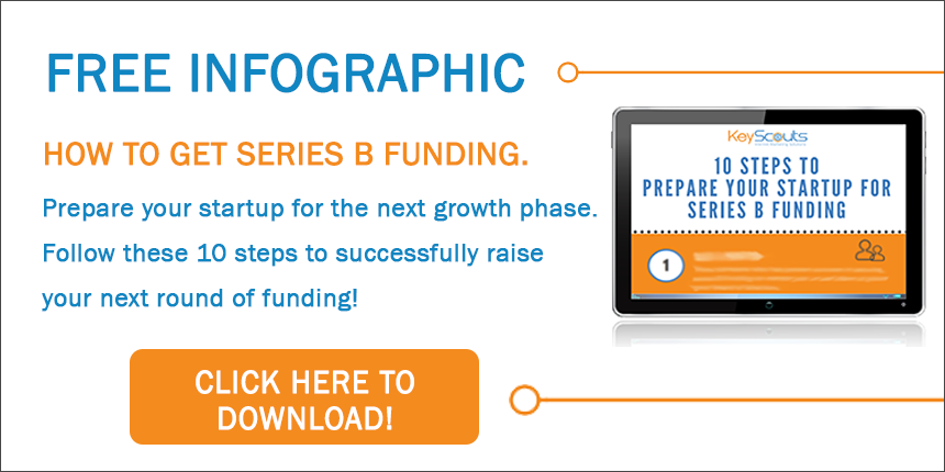 prepare your start up for series B funding