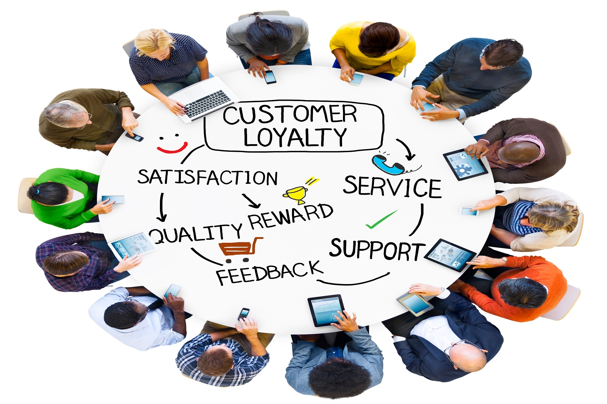What is B2B Loyalty Marketing and How Can You Do It?