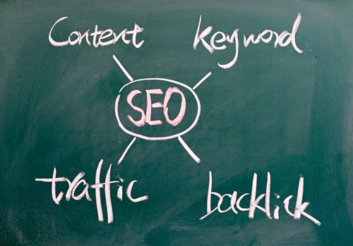 The Top 12 SEO Tools Every B2B Marketer Needs to Use