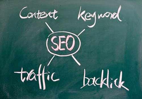 4 Tips for Writing an SEO-friendly Blog Post