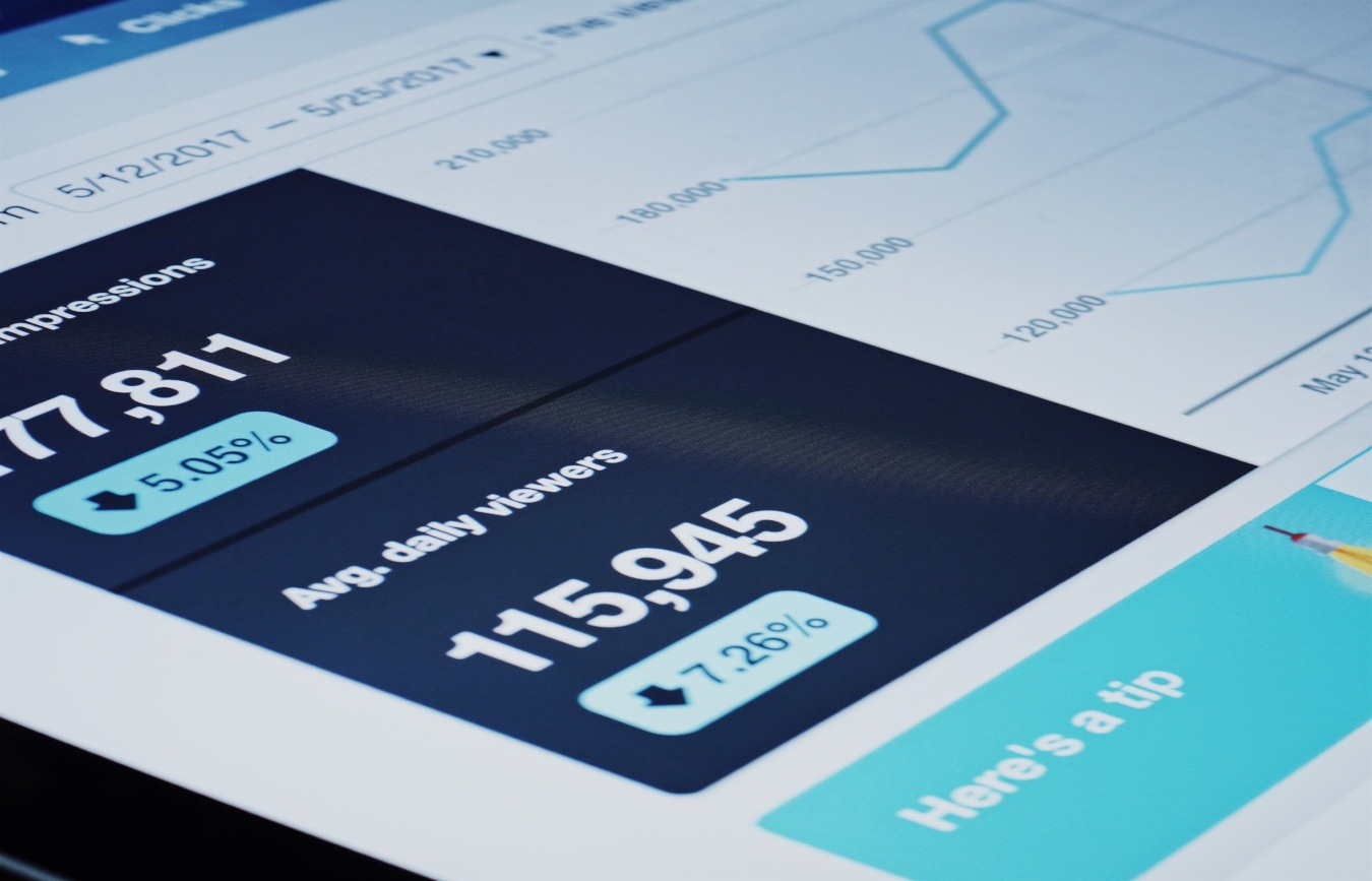 How to Measure B2B Social Media ROI